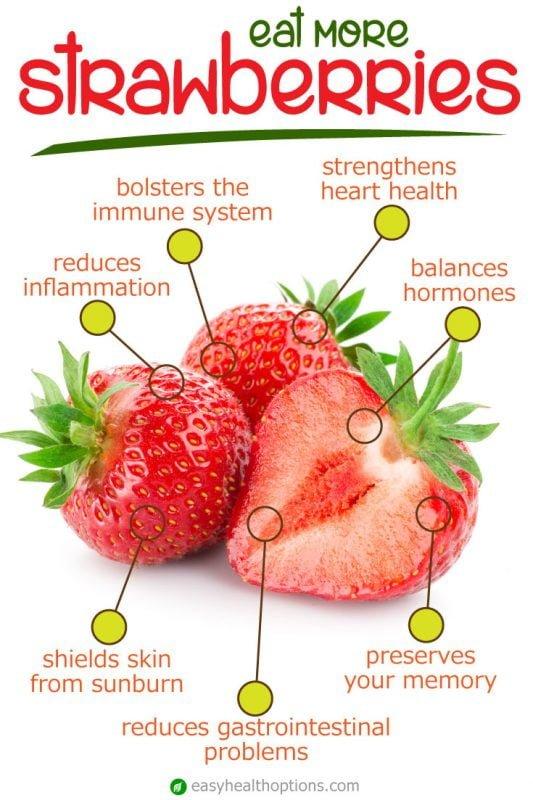 Health benefits of organic strawberries [infographic]